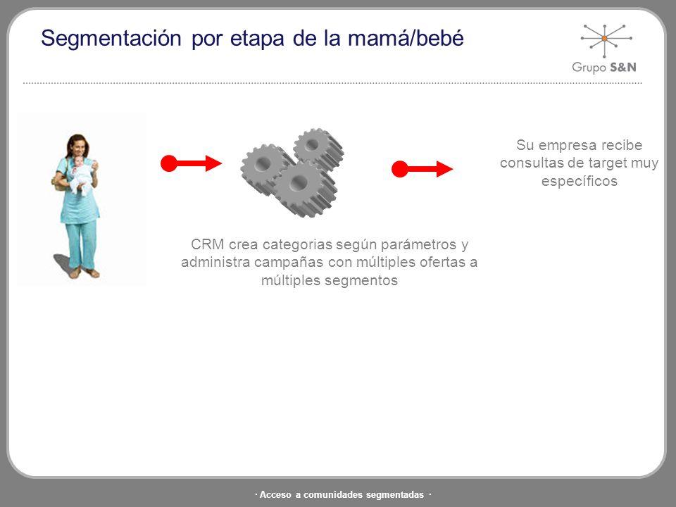 Segmentación por etapa de la mamá/bebé