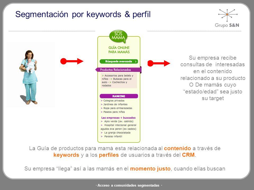 Segmentación por keywords & perfil