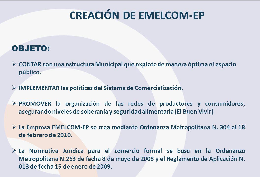 CREACIÓN DE EMELCOM-EP