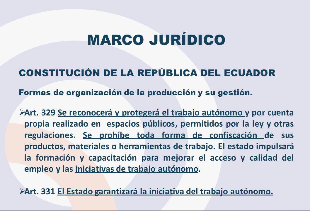 MARCO JURÍDICO CONSTITUCIÓN DE LA REPÚBLICA DEL ECUADOR