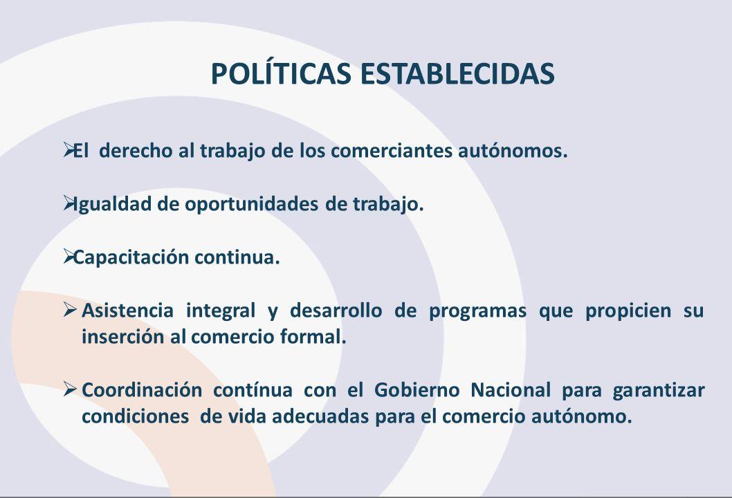 POLÍTICAS ESTABLECIDAS