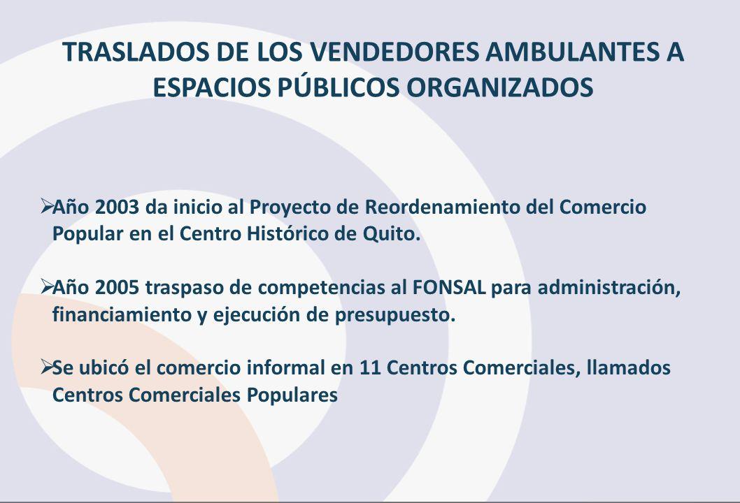 TRASLADOS DE LOS VENDEDORES AMBULANTES A ESPACIOS PÚBLICOS ORGANIZADOS