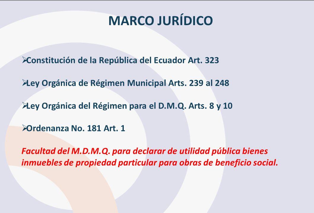 MARCO JURÍDICO Constitución de la República del Ecuador Art. 323