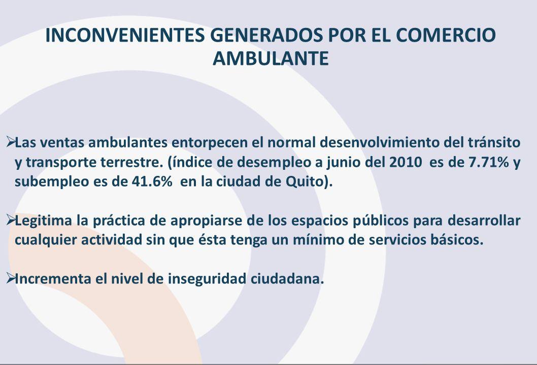 INCONVENIENTES GENERADOS POR EL COMERCIO AMBULANTE