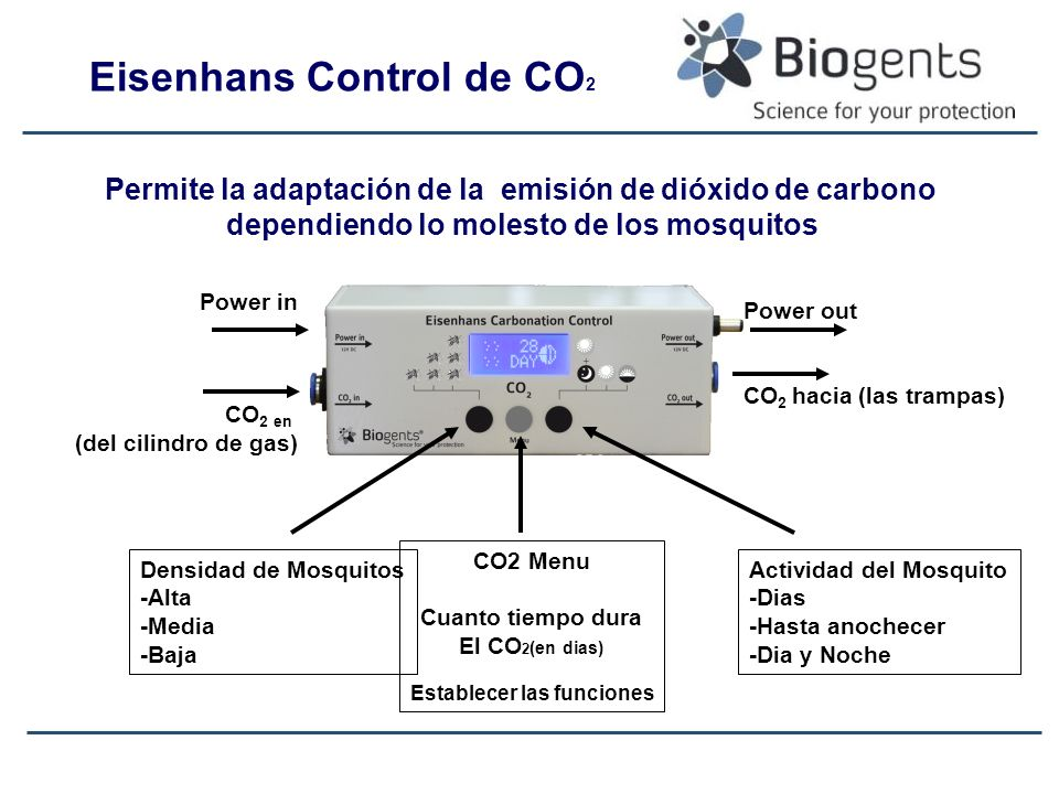Eisenhans Control de CO2