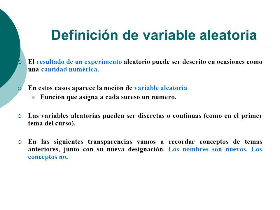 Definición de variable aleatoria