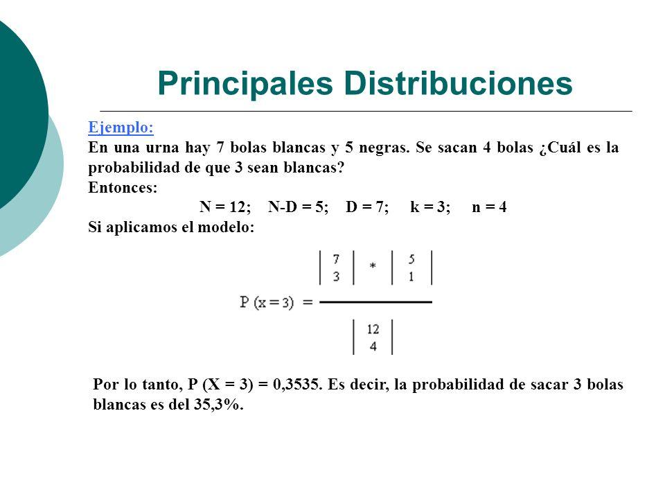 Principales Distribuciones