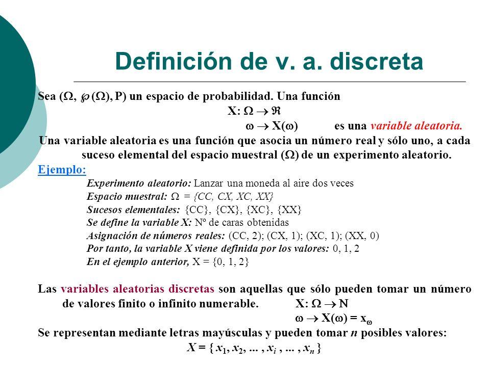 Definición de v. a. discreta