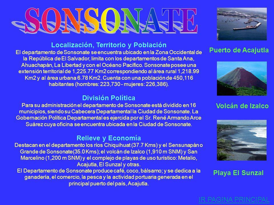 Localización, Territorio y Población