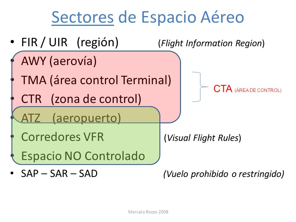 Sectores de Espacio Aéreo