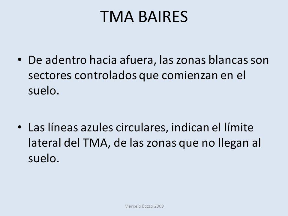 TMA BAIRES De adentro hacia afuera, las zonas blancas son sectores controlados que comienzan en el suelo.