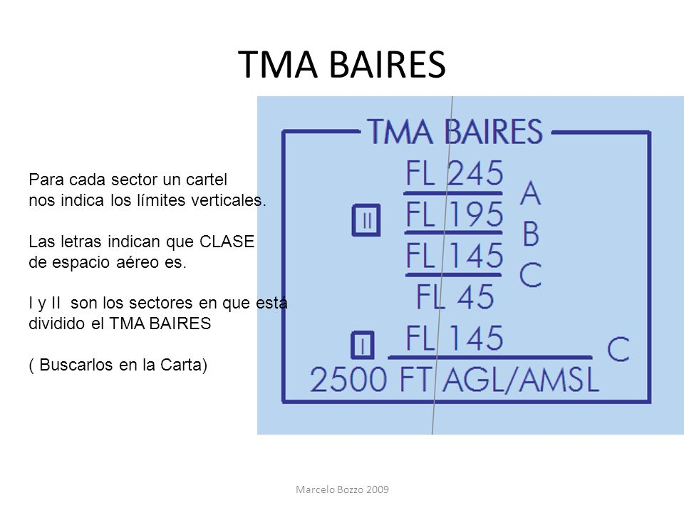 TMA BAIRES Para cada sector un cartel