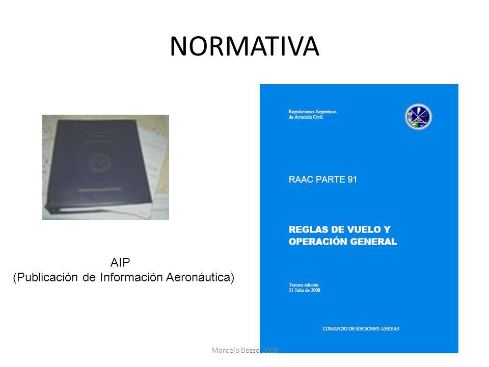 NORMATIVA AIP (Publicación de Información Aeronáutica)