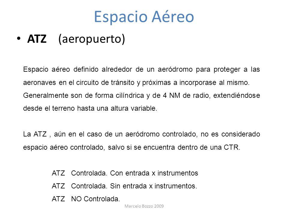 Espacio Aéreo ATZ (aeropuerto)