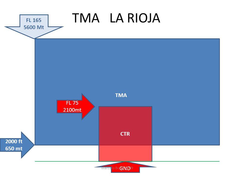 TMA LA RIOJA FL 165 5600 Mt TMA FL 75 2100mt CTR 2000 ft 650 mt GND