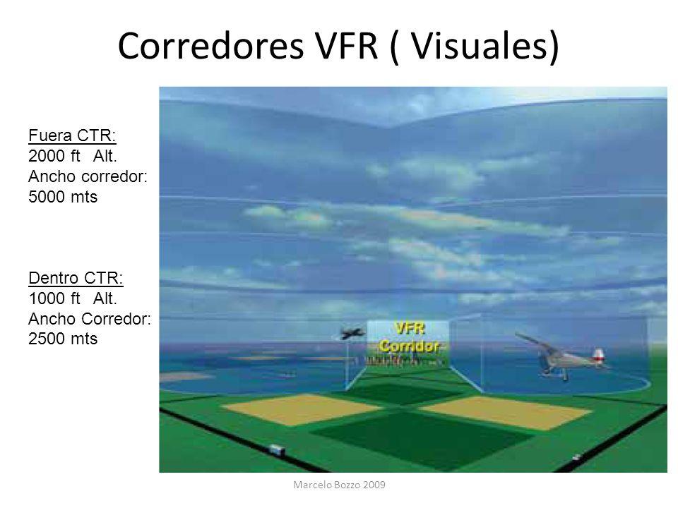Corredores VFR ( Visuales)