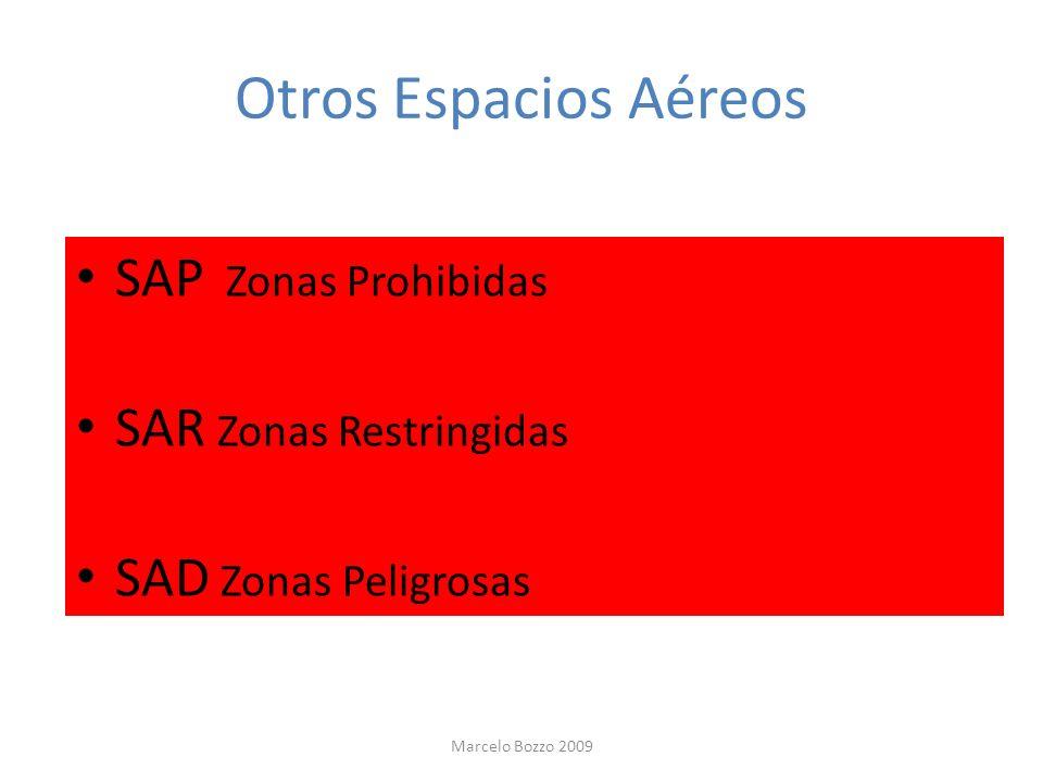 Otros Espacios Aéreos SAP Zonas Prohibidas SAR Zonas Restringidas