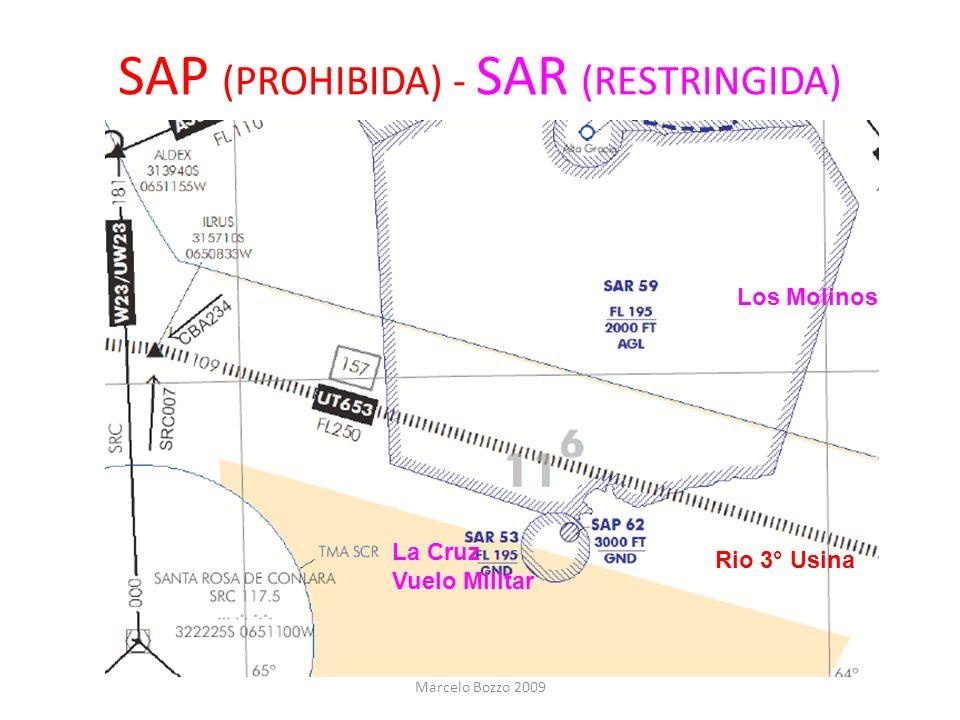 SAP (PROHIBIDA) - SAR (RESTRINGIDA)