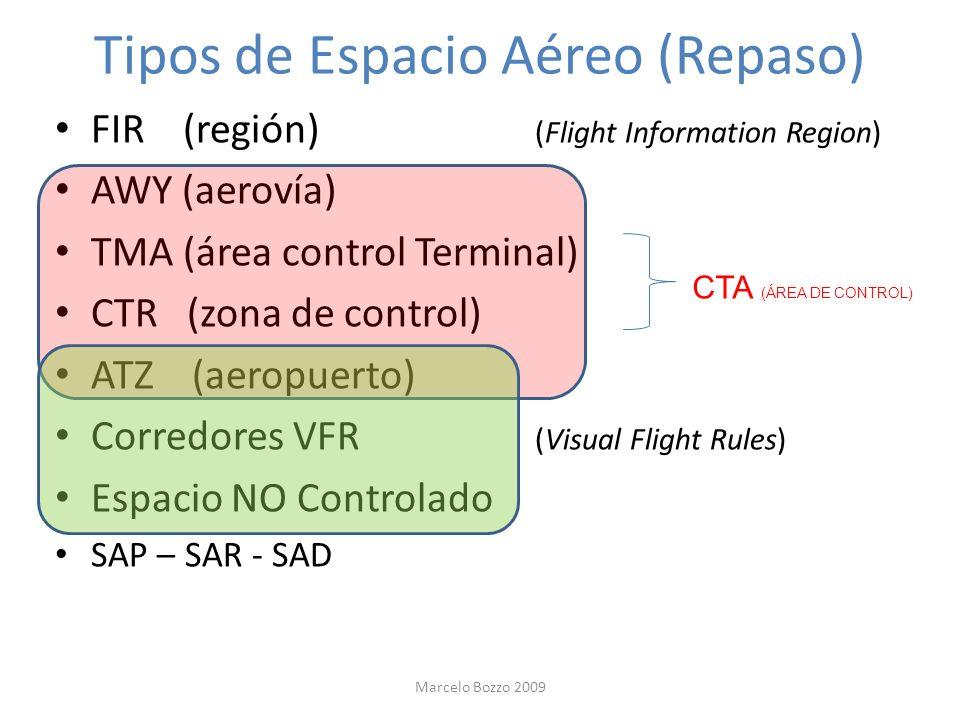 Tipos de Espacio Aéreo (Repaso)