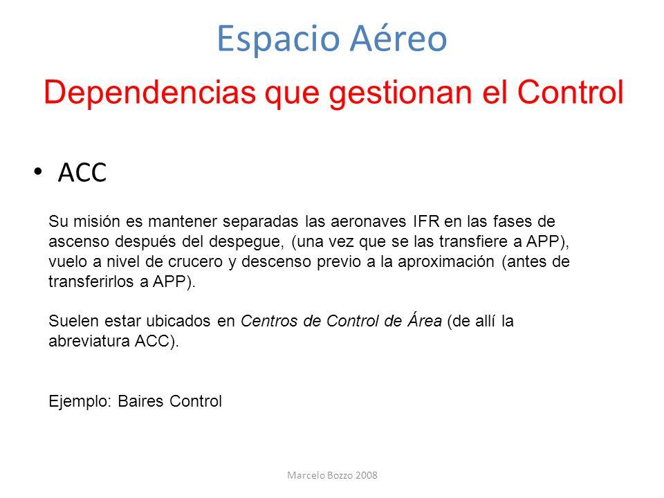 Espacio Aéreo Dependencias que gestionan el Control ACC