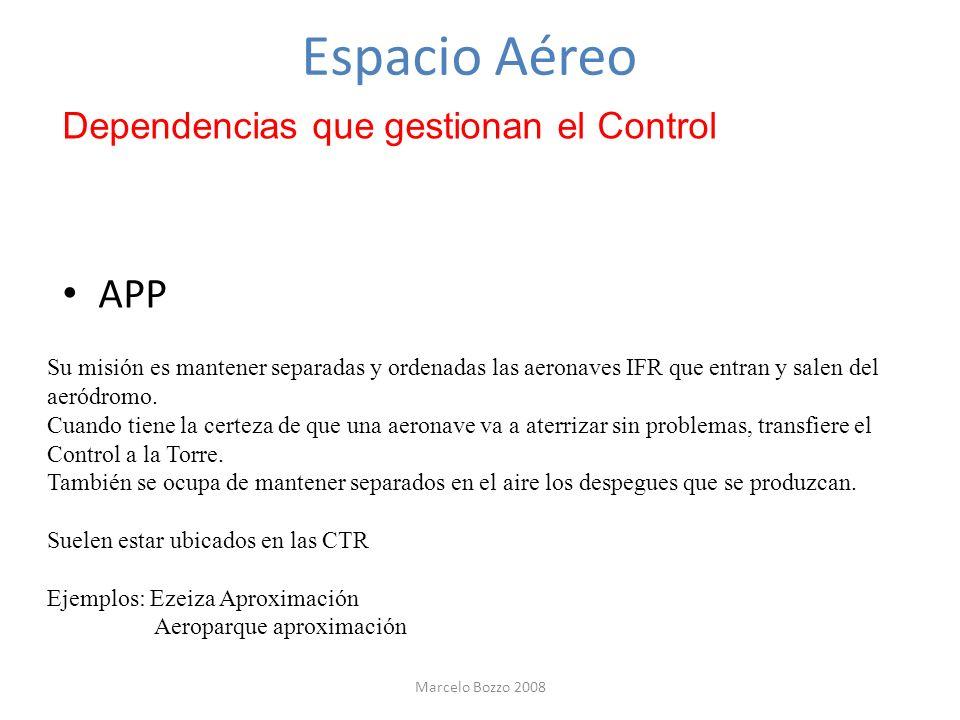 Espacio Aéreo APP Dependencias que gestionan el Control
