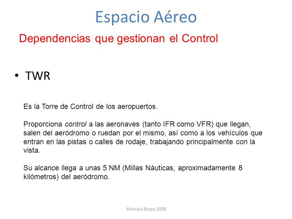 Espacio Aéreo TWR Dependencias que gestionan el Control