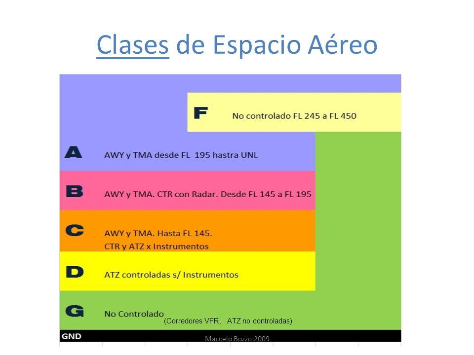 Clases de Espacio Aéreo