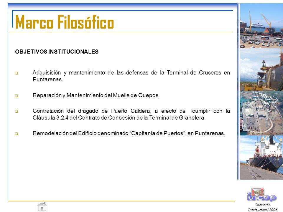 Marco Filosófico OBJETIVOS INSTITUCIONALES