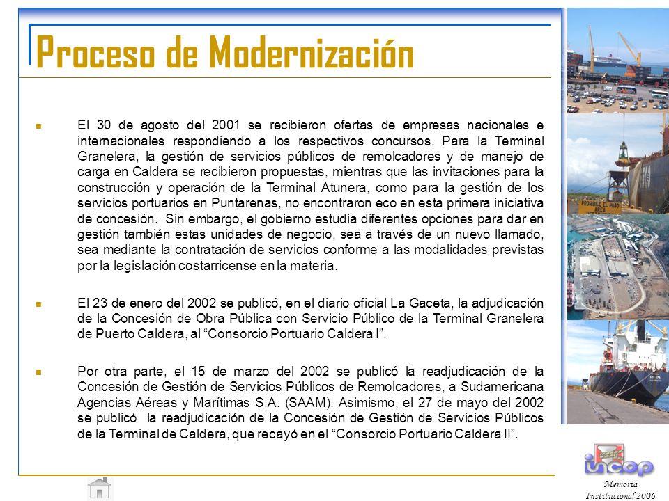 Proceso de Modernización