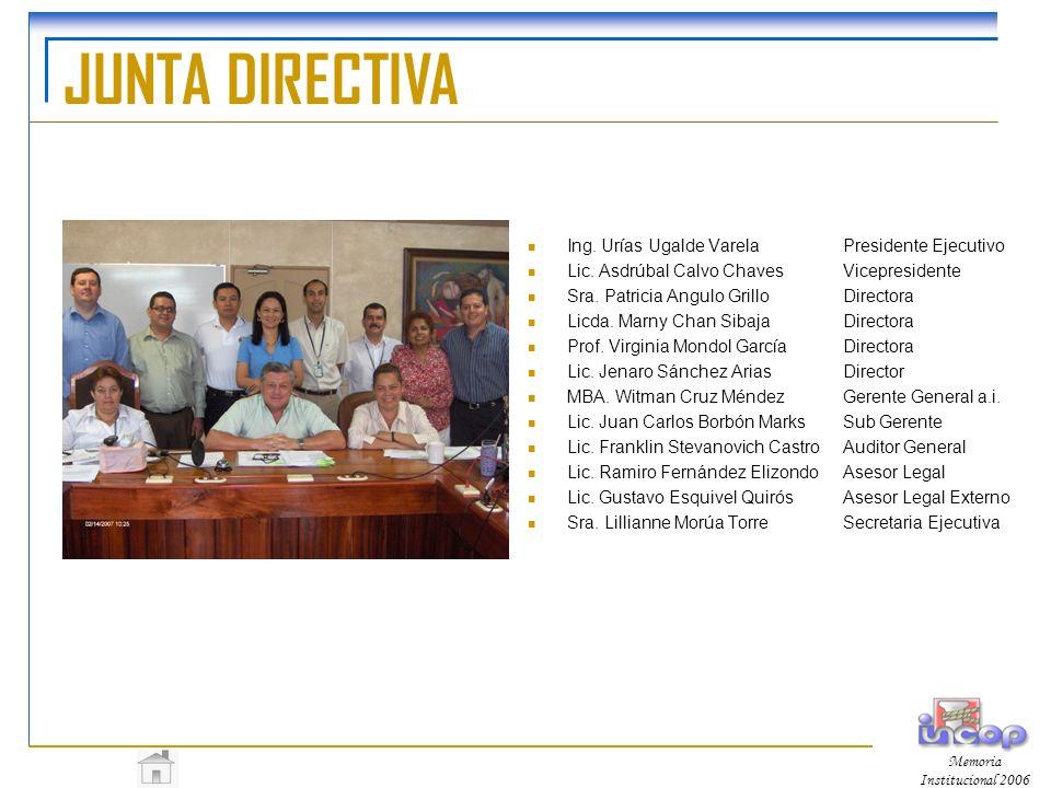 JUNTA DIRECTIVA Ing. Urías Ugalde Varela Presidente Ejecutivo