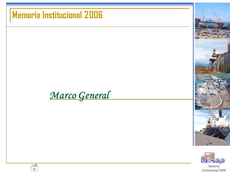Memoria Institucional 2006