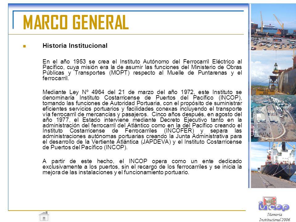 MARCO GENERAL Historia Institucional