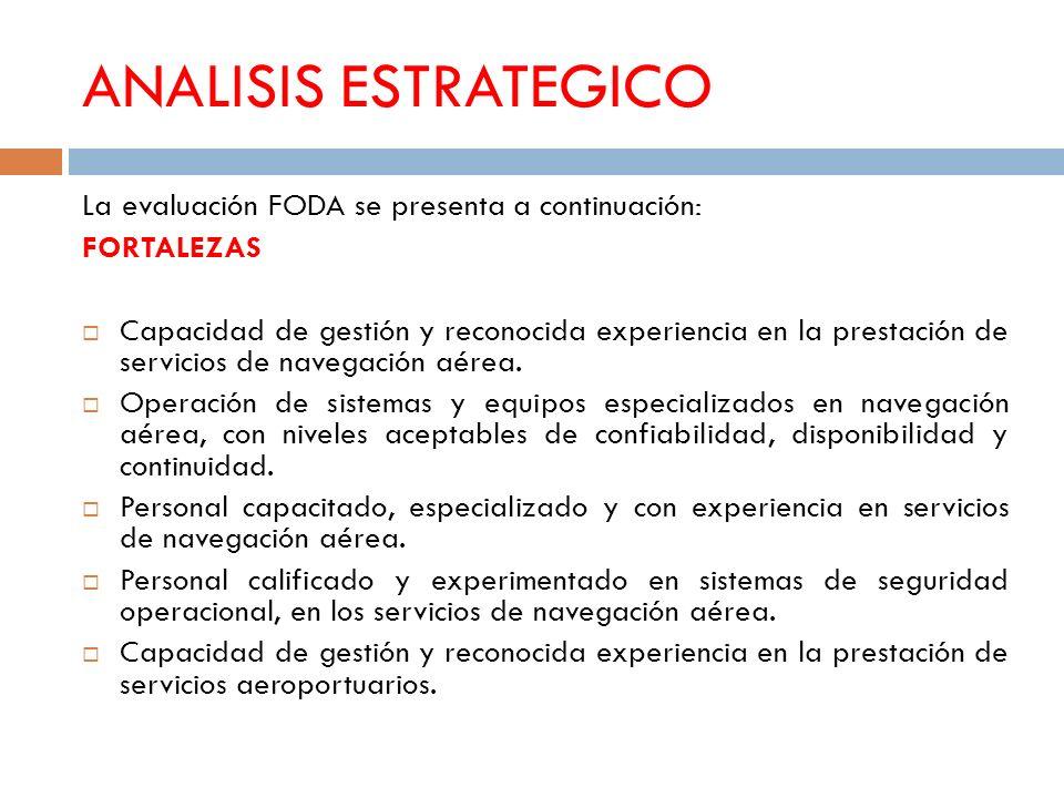 ANALISIS ESTRATEGICO La evaluación FODA se presenta a continuación: