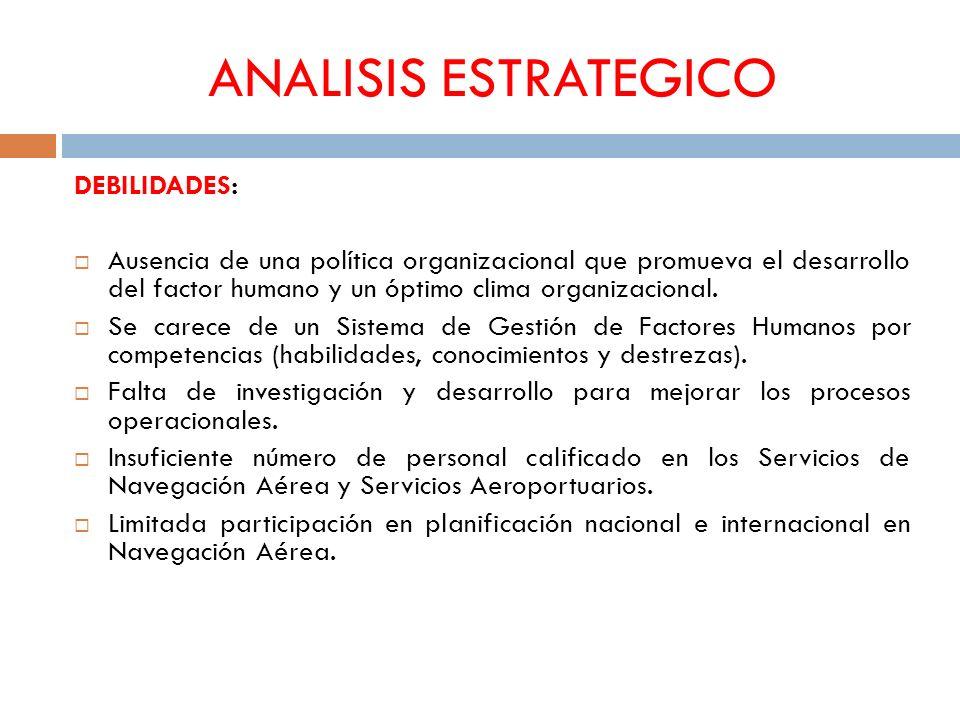 ANALISIS ESTRATEGICO DEBILIDADES: