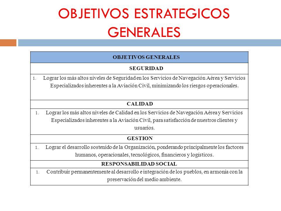 OBJETIVOS ESTRATEGICOS GENERALES