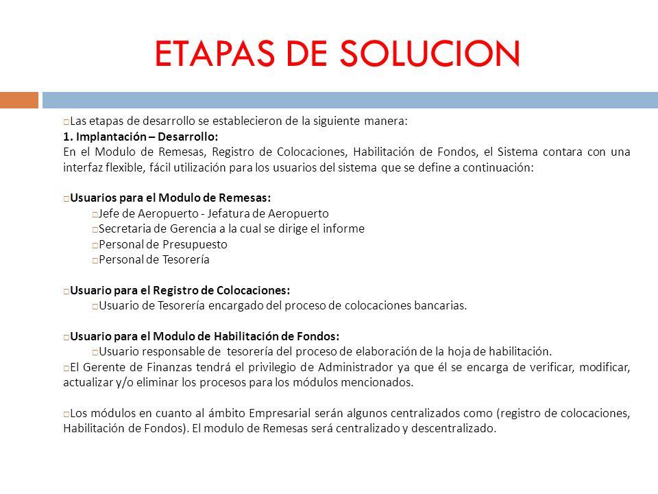 ETAPAS DE SOLUCION Las etapas de desarrollo se establecieron de la siguiente manera: 1. Implantación – Desarrollo: