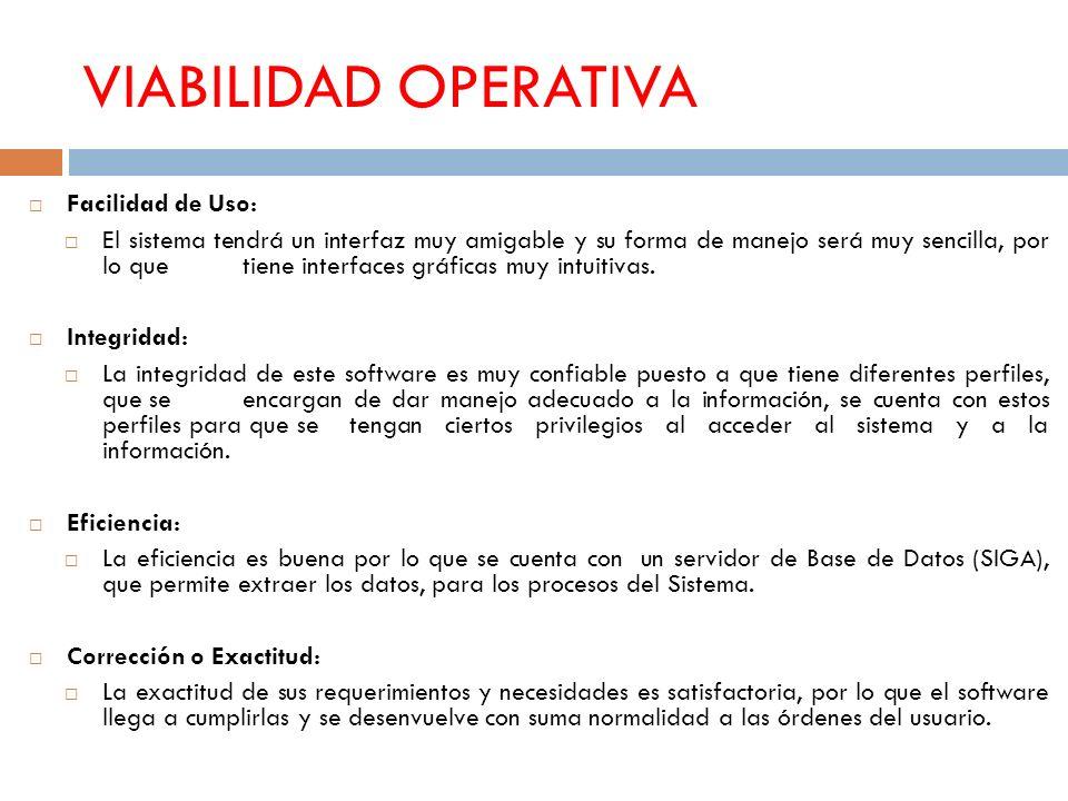 VIABILIDAD OPERATIVA Facilidad de Uso: