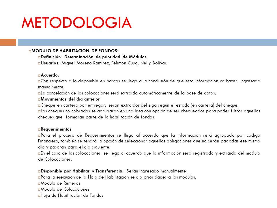 METODOLOGIA MODULO DE HABILITACION DE FONDOS: