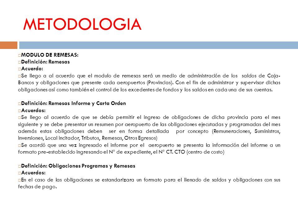 METODOLOGIA MODULO DE REMESAS: Definición: Remesas Acuerdo: