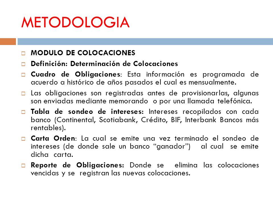 METODOLOGIA MODULO DE COLOCACIONES