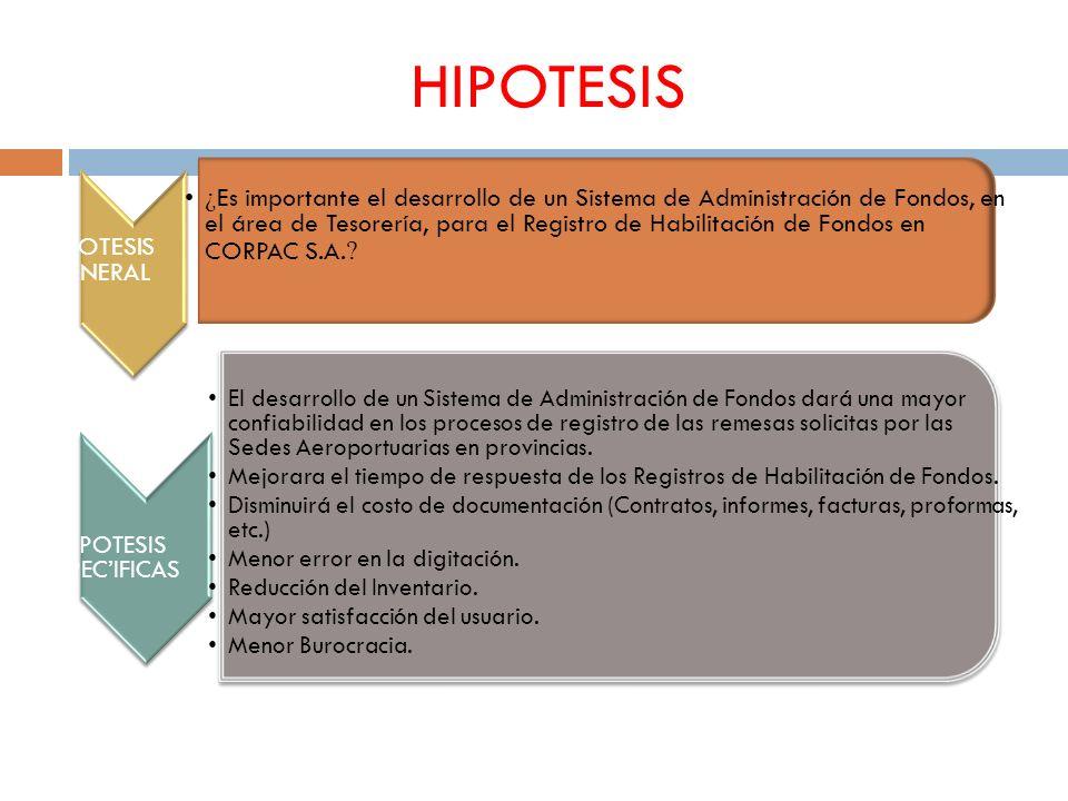 HIPOTESIS ESPEC'IFICAS
