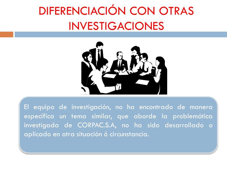 DIFERENCIACIÓN CON OTRAS INVESTIGACIONES