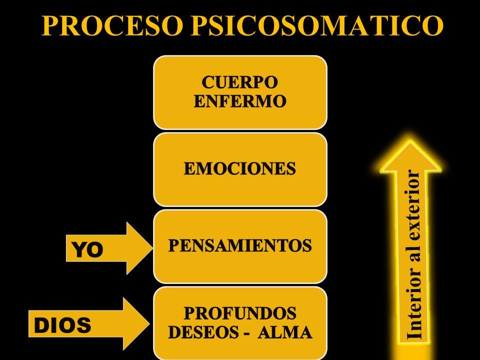 PROCESO PSICOSOMATICO