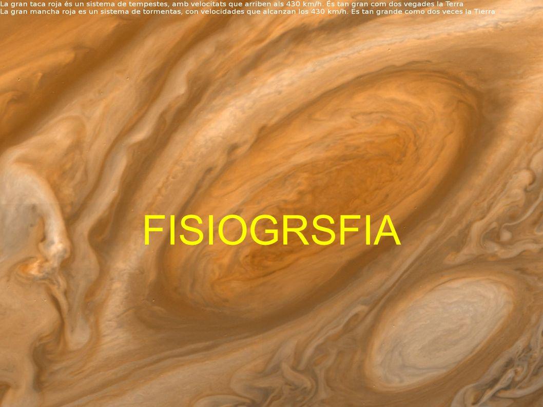 FISIOGRSFIA
