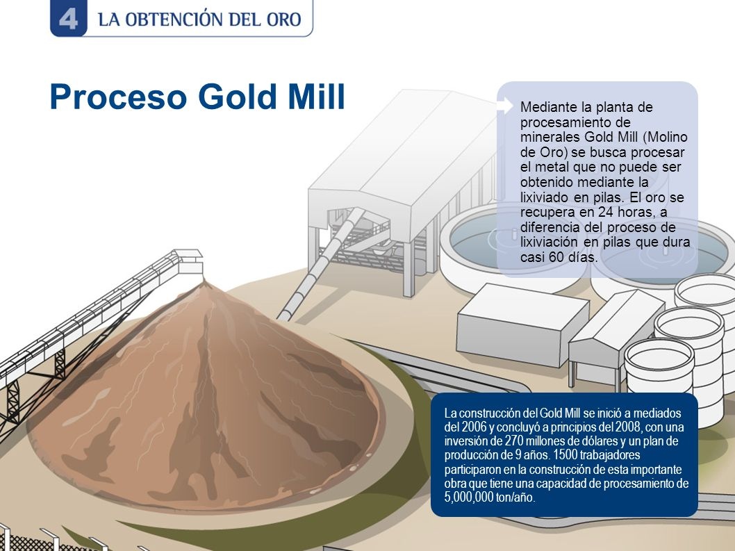 Proceso Gold Mill