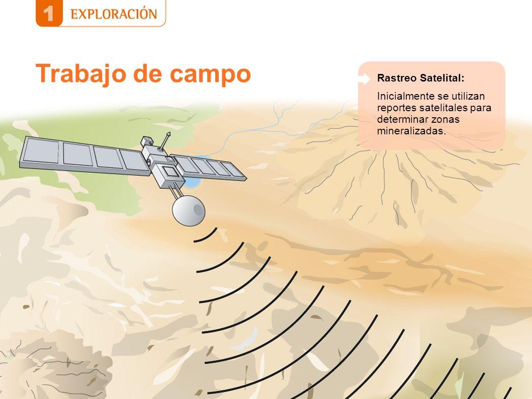 Trabajo de campo Rastreo Satelital: