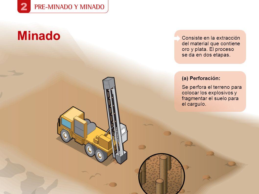 Minado Consiste en la extracción del material que contiene oro y plata. El proceso se da en dos etapas.