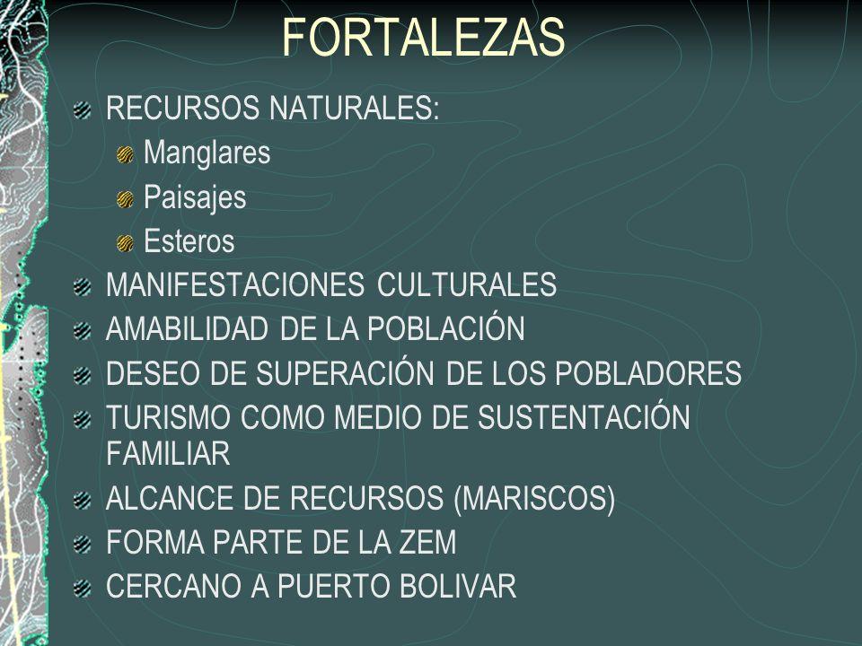 FORTALEZAS RECURSOS NATURALES: Manglares Paisajes Esteros