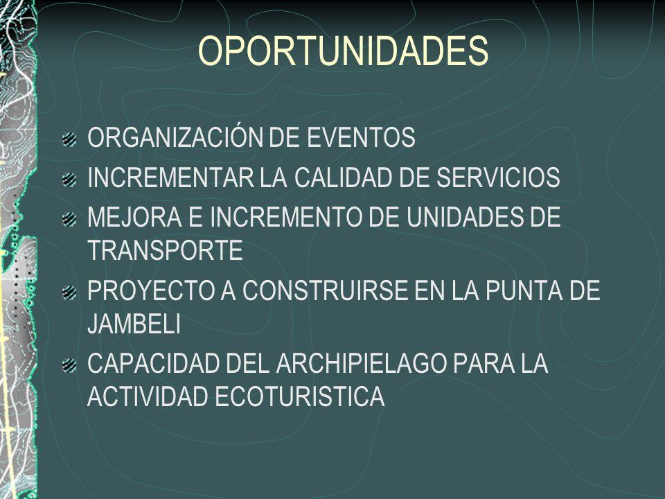 OPORTUNIDADES ORGANIZACIÓN DE EVENTOS