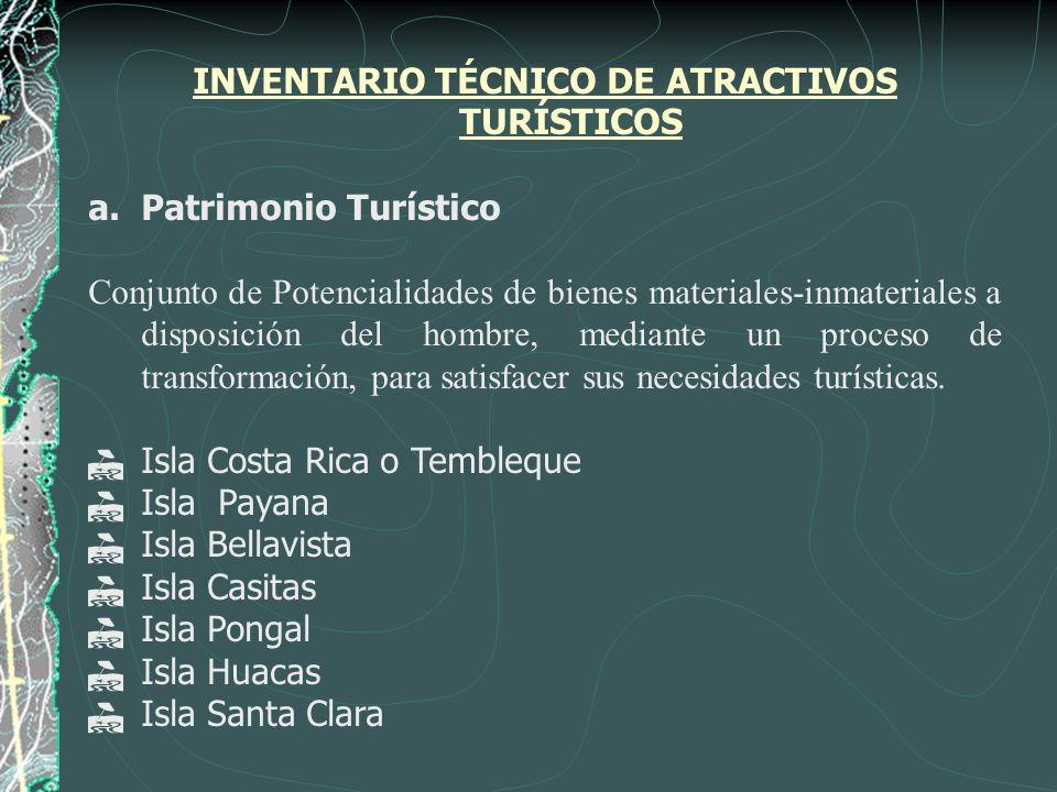 INVENTARIO TÉCNICO DE ATRACTIVOS TURÍSTICOS